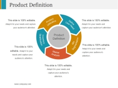 Product Definition Ppt PowerPoint Presentation Ideas Format