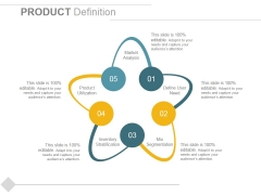 Product Definition Ppt PowerPoint Presentation Inspiration Portfolio