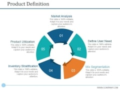 Product Definition Ppt PowerPoint Presentation Model Slideshow