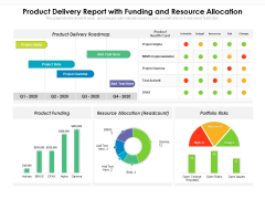 Product Delivery Report With Funding And Resource Allocation Ppt PowerPoint Presentation Gallery Example Topics PDF