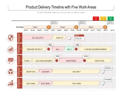 Product Delivery Timeline With Five Work Areas Ppt PowerPoint Presentation Gallery Vector PDF