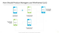 Product Demand Administration How Should Product Managers Use Wireframes Login Slides PDF