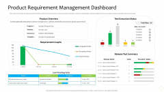 Product Demand Administration Product Requirement Management Dashboard Themes PDF