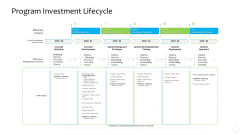 Product Demand Administration Program Investment Lifecycle Introduction PDF