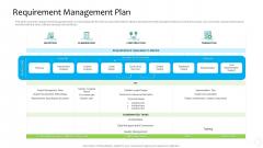 Product Demand Administration Requirement Management Plan Download PDF
