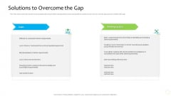 Product Demand Administration Solutions To Overcome The Gap Professional PDF