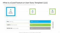 Product Demand Administration What Is A Good Feature Or User Story Template Product Graphics PDF