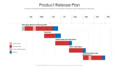 Product Demand Document Product Release Plan Ppt Outline Slideshow PDF
