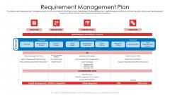 Product Demand Document Requirement Management Plan Designs PDF