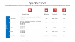 Product Demand Document Specifications Ppt Model Brochure PDF