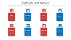Product Demand Document User Story Each Feature Guidelines PDF