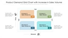 Product Demand Grid Chart With Increase In Sales Volume Ppt Slides Tips PDF