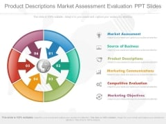 Product Descriptions Market Assessment Evaluation Ppt Slides