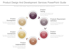 Product Design And Development Services Powerpoint Guide