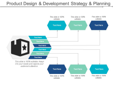 Product Design And Development Strategy And Planning Ppt PowerPoint Presentation Slides Visuals