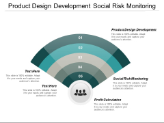 Product Design Development Social Risk Monitoring Profit Calculation Ppt PowerPoint Presentation Infographics Styles