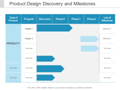 Product Design Discovery And Milestones Ppt Powerpoint Presentation Inspiration Microsoft