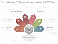 Product Design For Manufacture And Assembly Ppt Slides