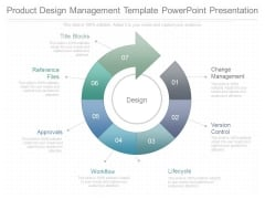 Product Design Management Template Powerpoint Presentation