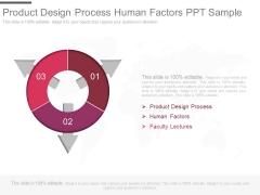 Product Design Process Human Factors Ppt Sample