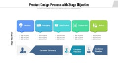 Product Design Process With Stage Objective Ppt Ideas File Formats PDF