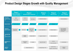 Product Design Stages Growth With Quality Management Ppt PowerPoint Presentation File Designs Download PDF