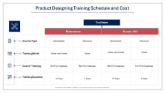 Product Designing Training Schedule And Cost Ppt Ideas Slideshow PDF