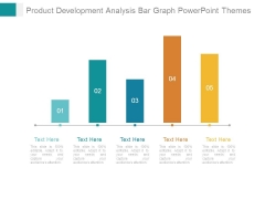 Product Development Analysis Bar Graph Powerpoint Themes
