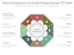 Product Development And Growth Strategy Example Ppt Model
