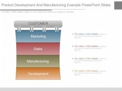 Product Development And Manufacturing Example Powerpoint Slides