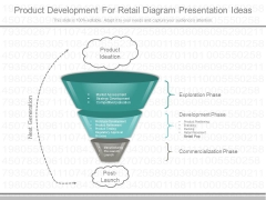 Product Development For Retail Diagram Presentation Ideas