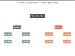 Product Development In Marketing Hierarchy Ppt PowerPoint Presentation Pictures