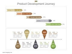 Product Development Journey Powerpoint Slide Introduction