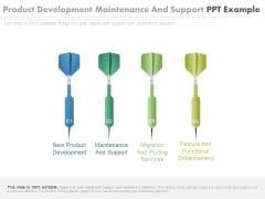 Product Development Maintenance And Support Ppt Example