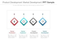 Product Development Market Development Ppt Sample