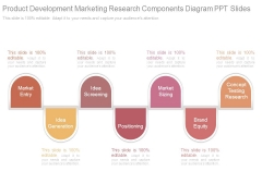 Product Development Marketing Research Components Diagram Ppt Slides