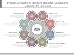 Product Development Marketing Research Components Diagram Ppt Templates