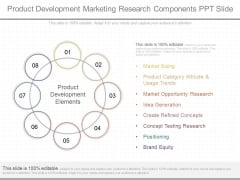 Product Development Marketing Research Components Ppt Slide