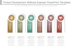 Product Development Methods Example Powerpoint Templates