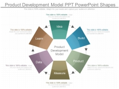 Product Development Model Ppt Powerpoint Shapes