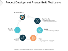 Product Development Phases Build Test Launch Ppt PowerPoint Presentation Professional Model