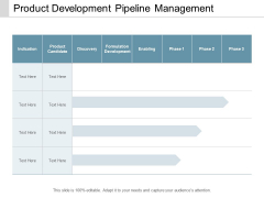 Product Development Pipeline Management Ppt Powerpoint Presentation Slides Styles