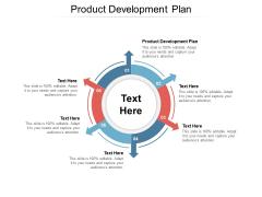 Product Development Plan Ppt Powerpoint Presentation Summary Slides Cpb