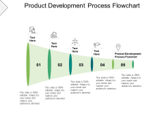 Product Development Process Flowchart Ppt PowerPoint Presentation Portfolio Graphics Template Cpb