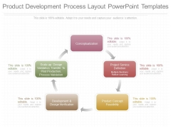 Product Development Process Layout Powerpoint Templates