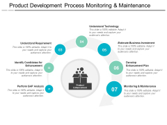 Product Development Process Monitoring And Maintenance Ppt PowerPoint Presentation Slides Display