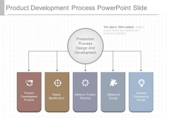 Product Development Process Powerpoint Slide