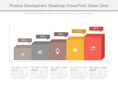 Product Development Roadmap Powerpoint Slides Deck
