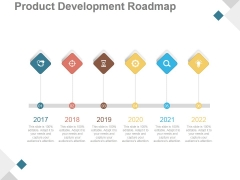 Product Development Roadmap Ppt PowerPoint Presentation Outline