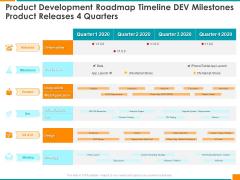 Product Development Roadmap Timeline DEV Milestones Product Releases 4 Quarters Portrait PDF